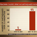 Photo: Fracking is transforming our energy economy-but it's also causing earthquakes